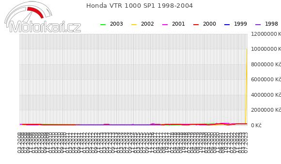 Honda VTR 1000 SP1 1998-2004