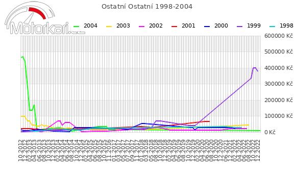 Ostatní Ostatní 1998-2004