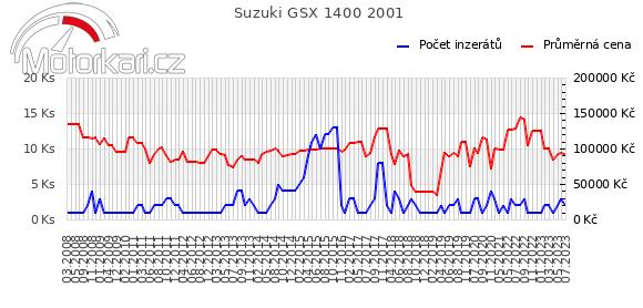Suzuki GSX 1400 2001