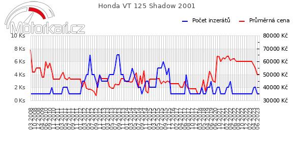 Honda VT 125 Shadow 2001