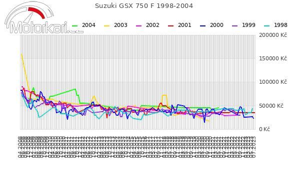 Suzuki GSX 750 F 1998-2004