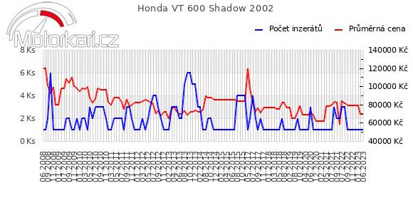 Honda VT 600 Shadow 2002