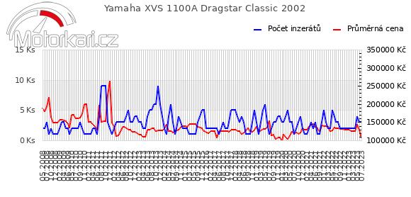 Yamaha XVS 1100A Dragstar Classic 2002