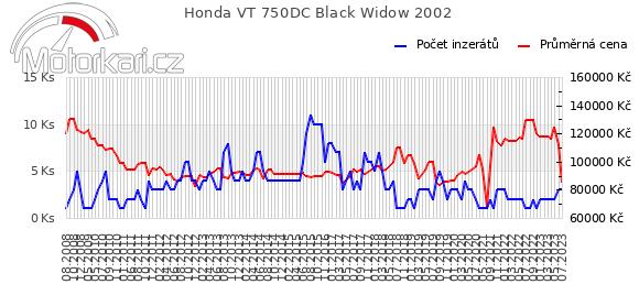 Honda VT 750DC Black Widow 2002