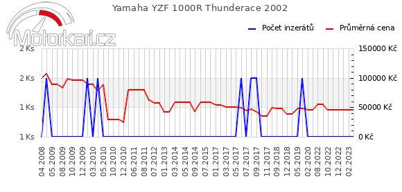 Yamaha YZF 1000R Thunderace 2002