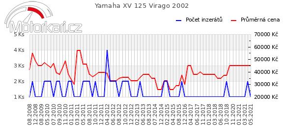 Yamaha XV 125 Virago 2002