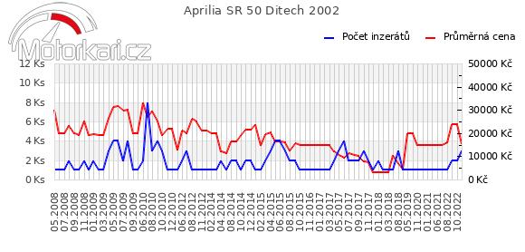 Aprilia SR 50 Ditech 2002
