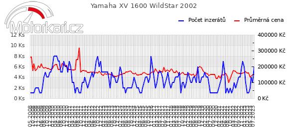 Yamaha XV 1600 WildStar 2002