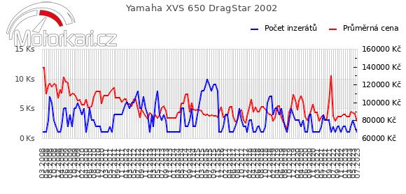 Yamaha XVS 650 DragStar 2002