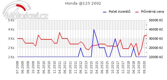 Honda @125 2002