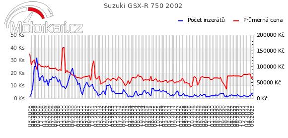 Suzuki GSX-R 750 2002