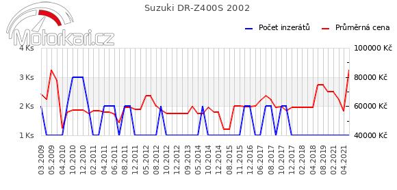 Suzuki DR-Z400S 2002