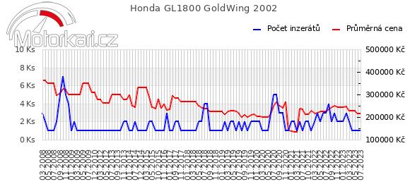 Honda GL1800 GoldWing 2002
