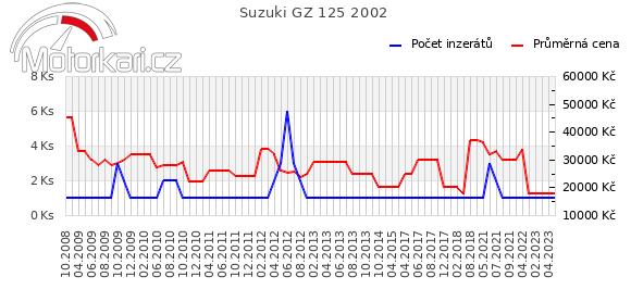 Suzuki GZ 125 2002