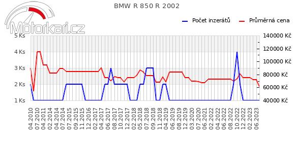 BMW R 850 R 2002