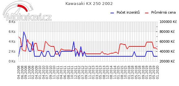 Kawasaki KX 250 2002