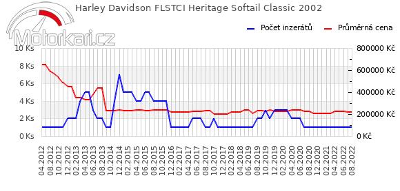 Harley Davidson FLSTCI Heritage Softail Classic 2002