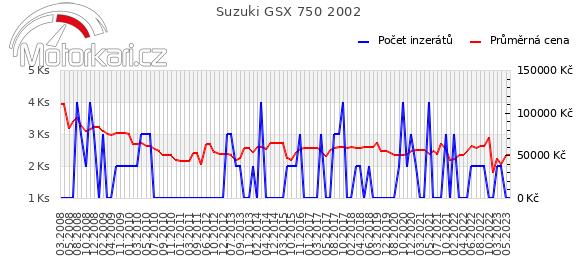Suzuki GSX 750 2002