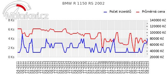 BMW R 1150 RS 2002