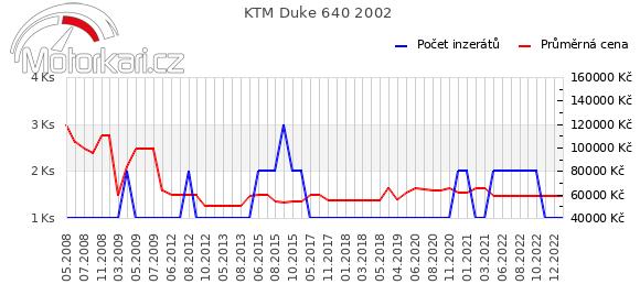 KTM Duke 640 2002