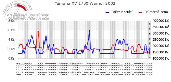 Yamaha XV 1700 Warrior 2002