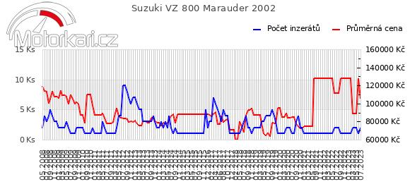 Suzuki VZ 800 Marauder 2002