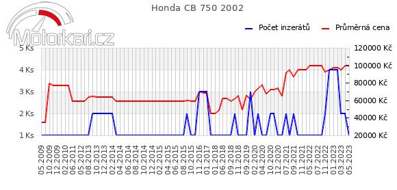 Honda CB 750 2002