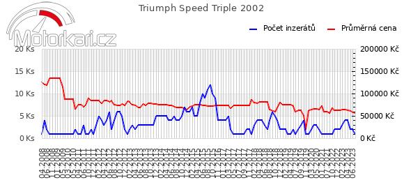 Triumph Speed Triple 2002