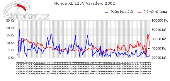 Honda XL 125V Varadero 2002