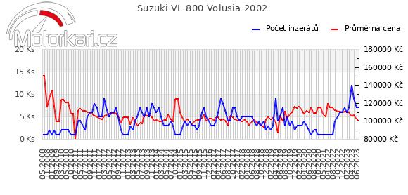 Suzuki VL 800 Volusia 2002