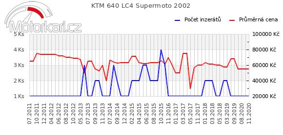 KTM 640 LC4 Supermoto 2002
