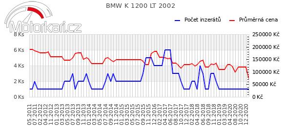 BMW K 1200 LT 2002