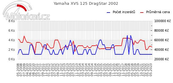 Yamaha XVS 125 DragStar 2002