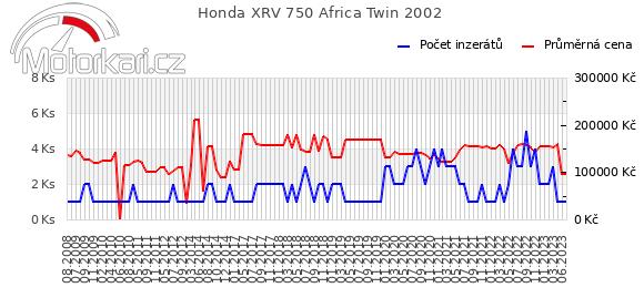 Honda XRV 750 Africa Twin 2002
