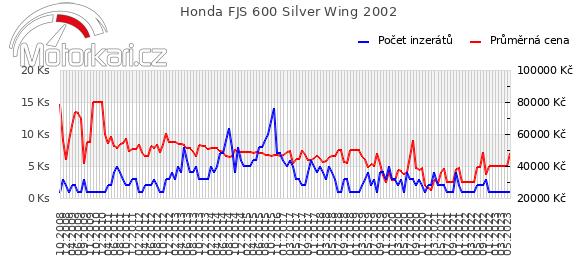 Honda FJS 600 Silver Wing 2002