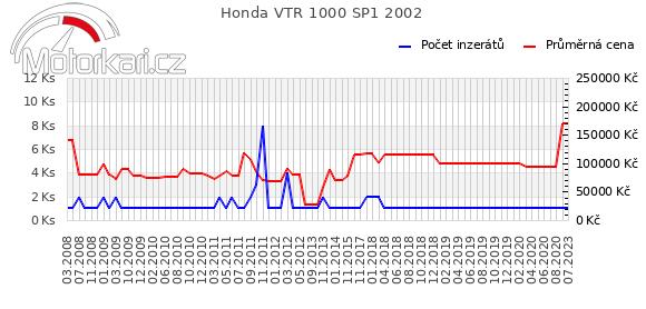 Honda VTR 1000 SP1 2002