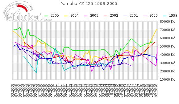 Yamaha YZ 125 1999-2005