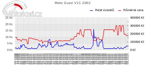 Moto Guzzi V11 2002