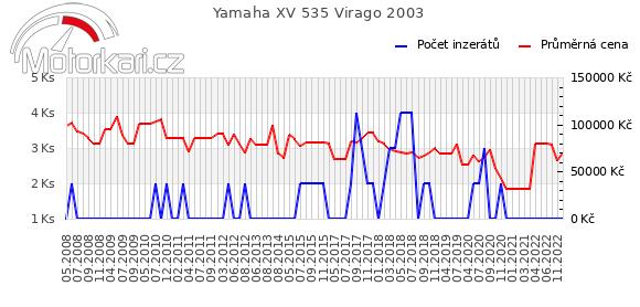 Yamaha XV 535 Virago 2003