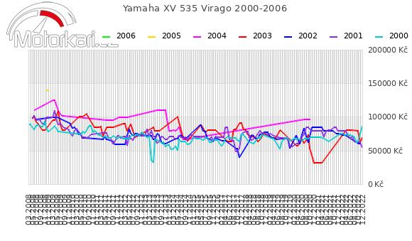 Yamaha XV 535 Virago 2000-2006