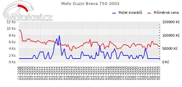 Moto Guzzi Breva 750 2003
