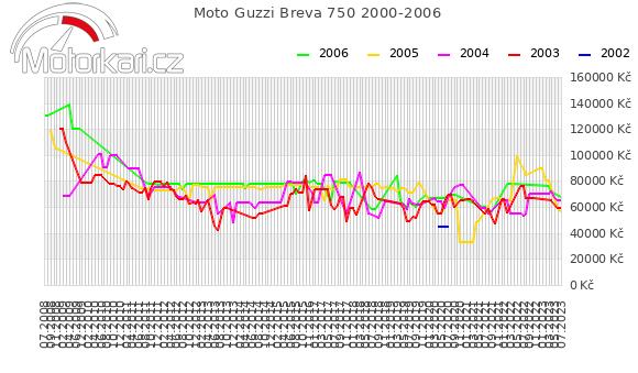 Moto Guzzi Breva 750 2000-2006