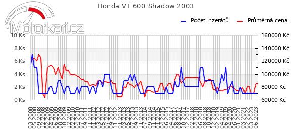 Honda VT 600 Shadow 2003
