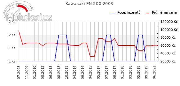 Kawasaki EN 500 2003