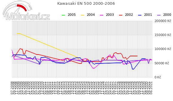 Kawasaki EN 500 2000-2006