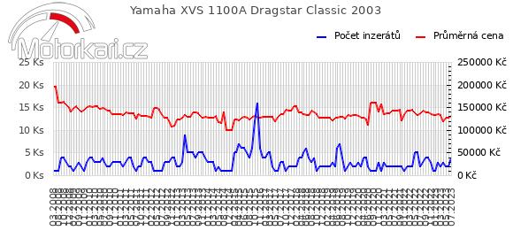 Yamaha XVS 1100A Dragstar Classic 2003