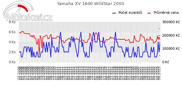 Yamaha XV 1600 WildStar 2003