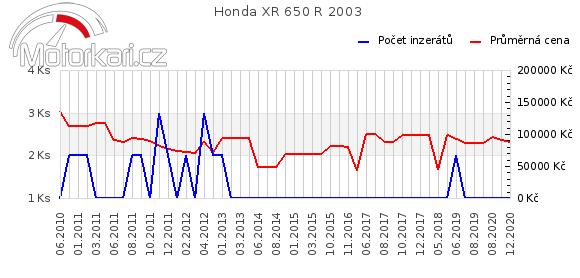 Honda XR 650 2003