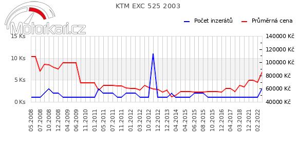 KTM EXC 525 2003