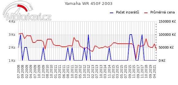 Yamaha WR 450F 2003